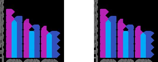 desechable-acordeon-asepsia